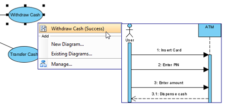07 open sub diagram from popup