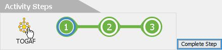 Back to TOGAF<sup>&reg;</sup> process navigator