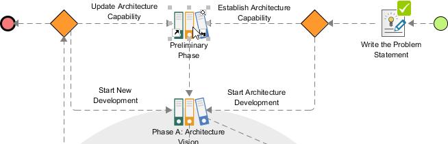 Open Preliminary phase