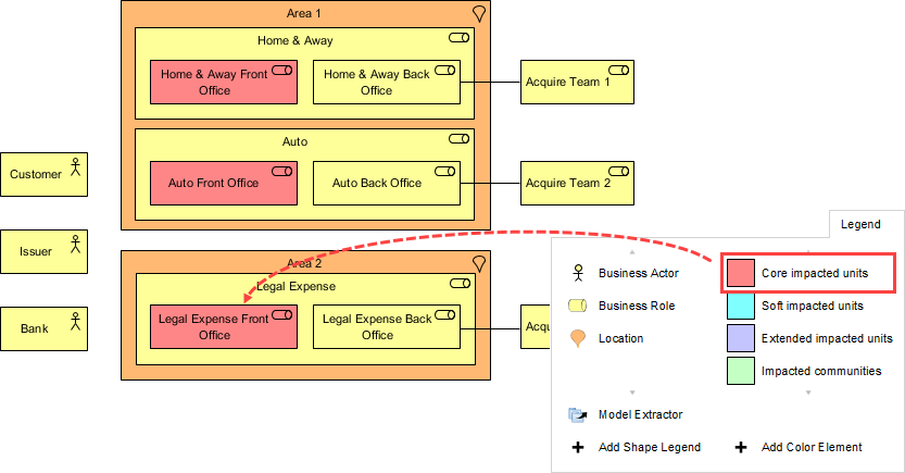 Applying color legend on ArchiMate Diagram