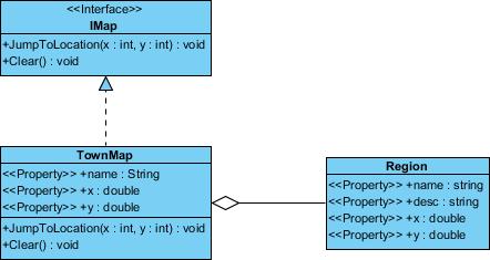 Generating c from class diagram in visual studio class diagram ccuart Gallery