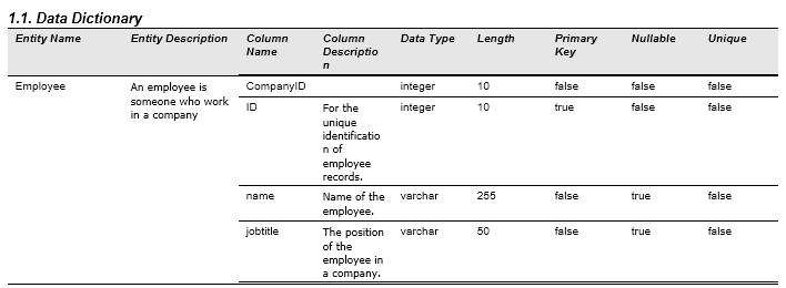 sample data dictionary