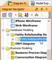 selected erd in diagram navigator
