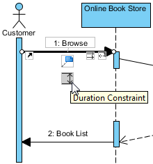 How to use duration constraint in sequence diagram click duration constraint ccuart Image collections