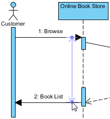 How to use duration constraint in sequence diagram drag line ccuart Image collections