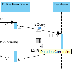 How to use duration constraint in sequence diagram add duration constraint ccuart Image collections