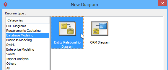 How to generate class diagram from erd create entity relationship diagram ccuart Image collections
