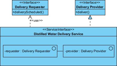 service role created