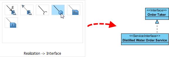 interface created