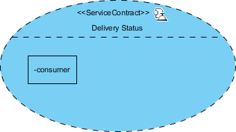 customer role defined