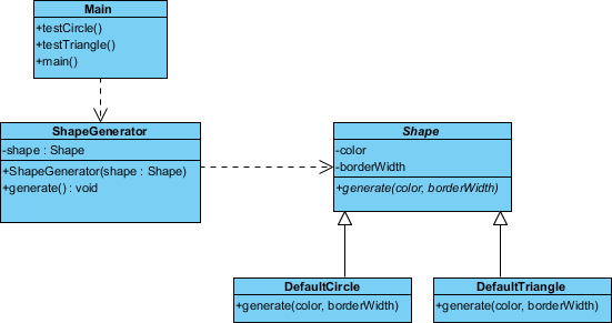 Uml stereotype tutorial working with styles class diagram ccuart Gallery