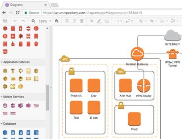 Online AWS Diagram tool