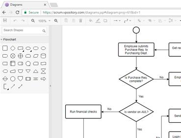 Online Flow Chart tool