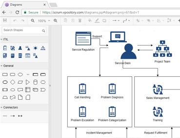 Online ITIL Diagram tool