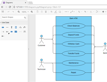 Online Use Case Diagram tool