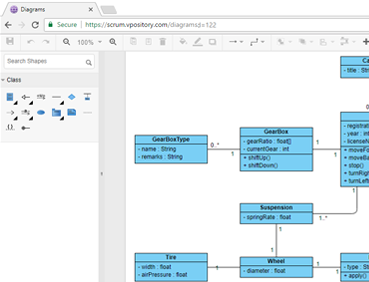 Online Class Diagram tool