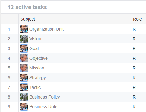 Workflow Management for Process Activities