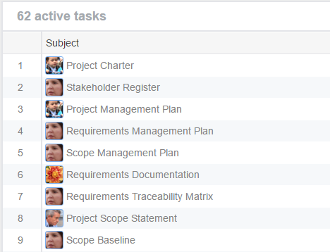 Manage work items in Tasifier - Just-in-Time PMBOK