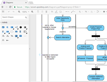 Online Activity Diagram tool
