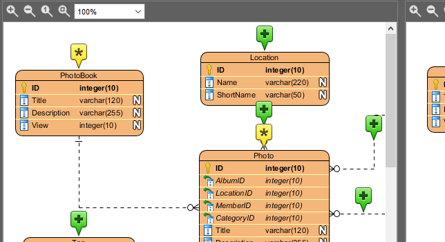 Visual comparison of diagram revisions