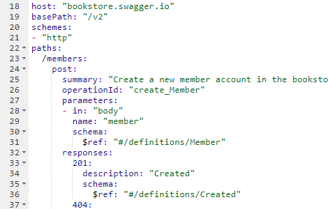 Generate Swagger / API Blueprint formatted API