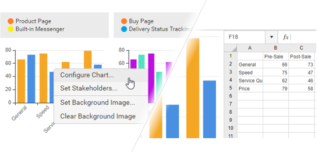 Edit Customer Journey Map's chart data via full editor