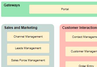 Enterprise architecture diagram tool