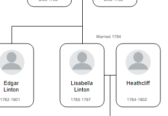Family tree maker