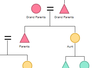 Kinship diagram maker