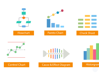Dashboard of quality tools